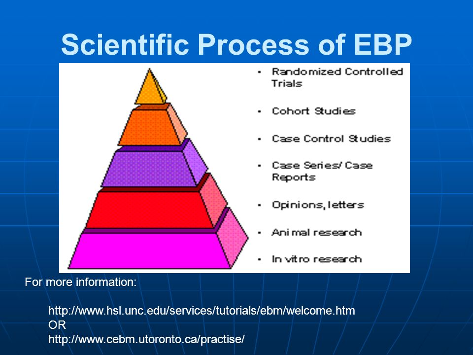 Scientific Process of EBP For more information: http://www.hsl.unc.edu/services/tutorials/ebm/welcome.htm OR http://www.cebm.utoronto.ca/practise/