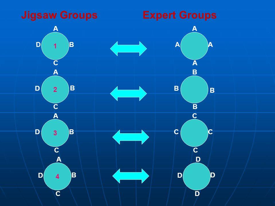 1 A B C D 2 A B C D 3 A B C D 4 A B C D A A A A B B B B C C C C D D D D Jigsaw GroupsExpert Groups