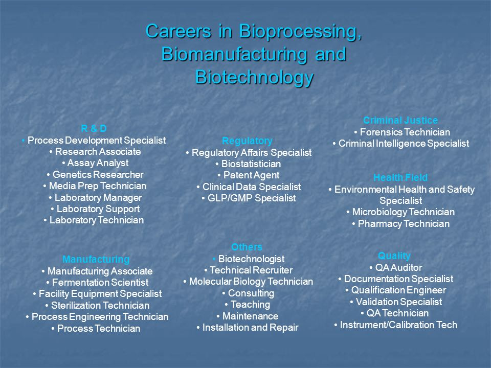 Careers in Bioprocessing, Biomanufacturing and Biotechnology R & D Process Development Specialist Research Associate Assay Analyst Genetics Researcher