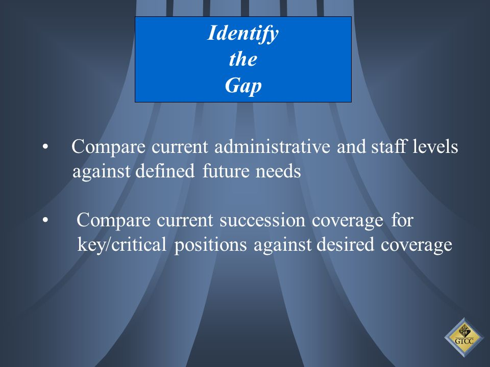 Identify the Gap Compare current administrative and staff levels against defined future needs Compare current succession coverage for key/critical positions against desired coverage