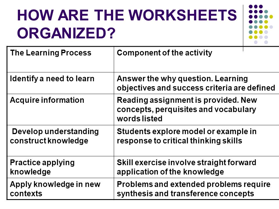 HOW ARE THE WORKSHEETS ORGANIZED.