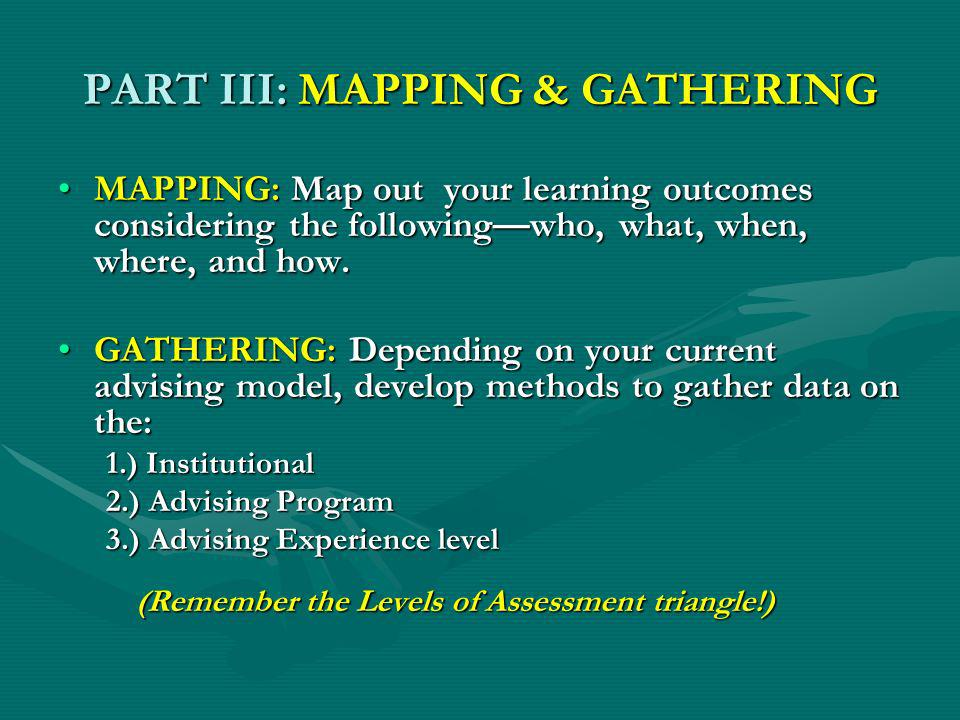 PART III: MAPPING & GATHERING MAPPING: Map out your learning outcomes considering the followingwho, what, when, where, and how.MAPPING: Map out your learning outcomes considering the followingwho, what, when, where, and how.