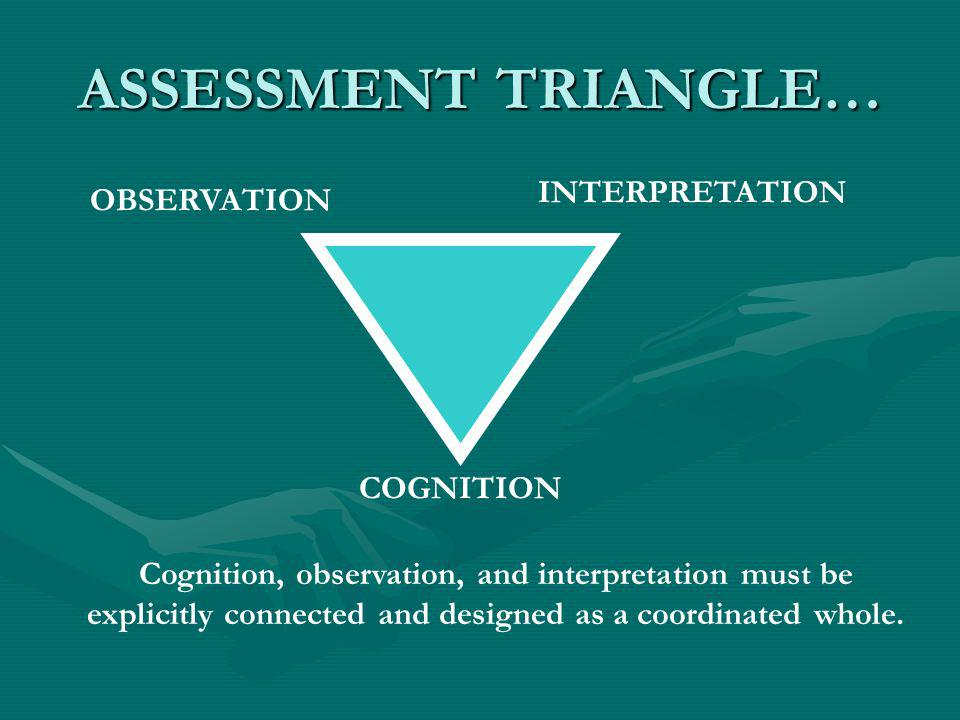 ASSESSMENT TRIANGLE… OBSERVATION INTERPRETATION COGNITION Cognition, observation, and interpretation must be explicitly connected and designed as a coordinated whole.