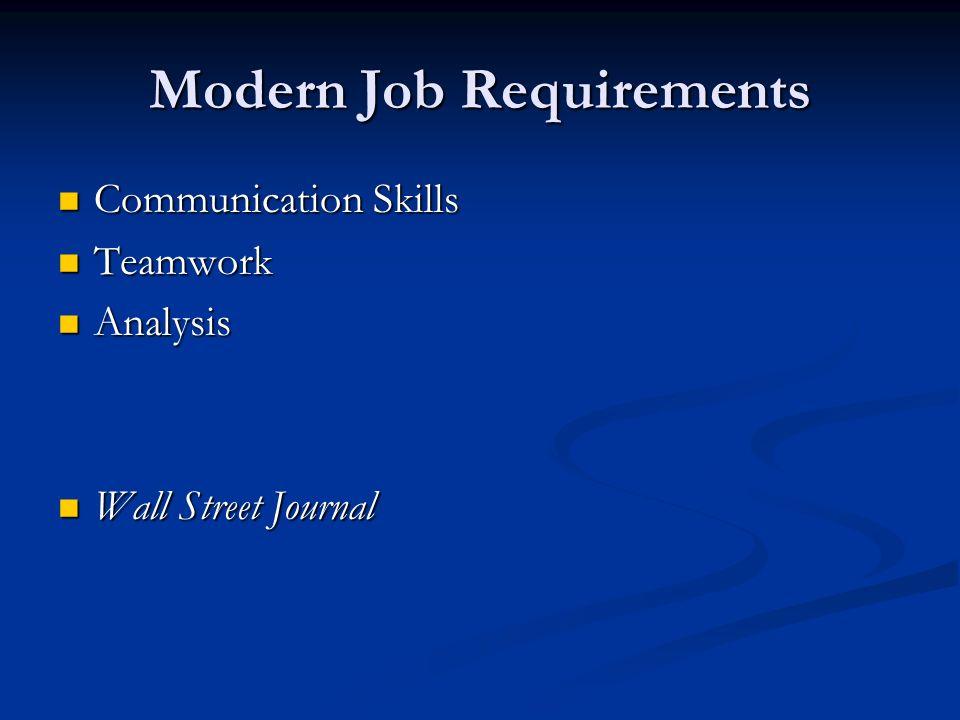 Modern Job Requirements Communication Skills Communication Skills Teamwork Teamwork Analysis Analysis Wall Street Journal Wall Street Journal