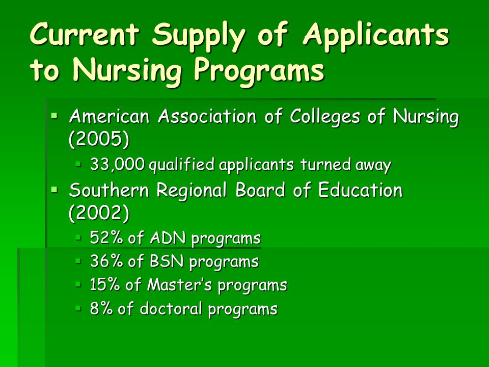 Current Supply of Applicants to Nursing Programs American Association of Colleges of Nursing (2005) American Association of Colleges of Nursing (2005) 33,000 qualified applicants turned away 33,000 qualified applicants turned away Southern Regional Board of Education (2002) Southern Regional Board of Education (2002) 52% of ADN programs 52% of ADN programs 36% of BSN programs 36% of BSN programs 15% of Masters programs 15% of Masters programs 8% of doctoral programs 8% of doctoral programs
