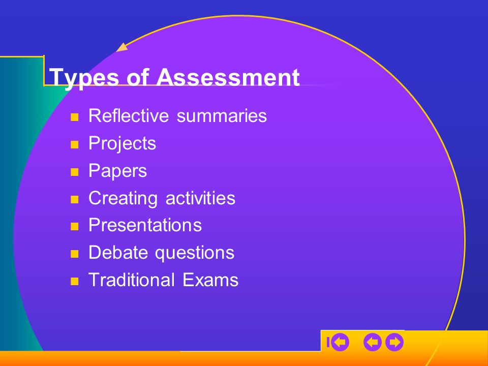 Types of Assessment Reflective summaries Projects Papers Creating activities Presentations Debate questions Traditional Exams