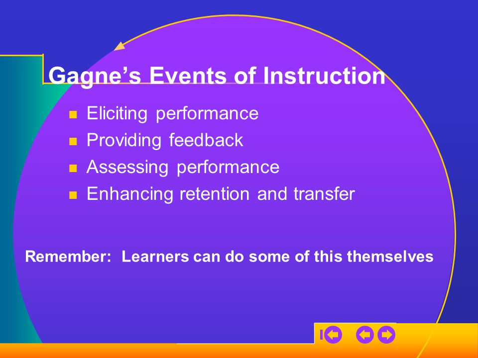 Gagnes Events of Instruction Eliciting performance Providing feedback Assessing performance Enhancing retention and transfer Remember: Learners can do some of this themselves
