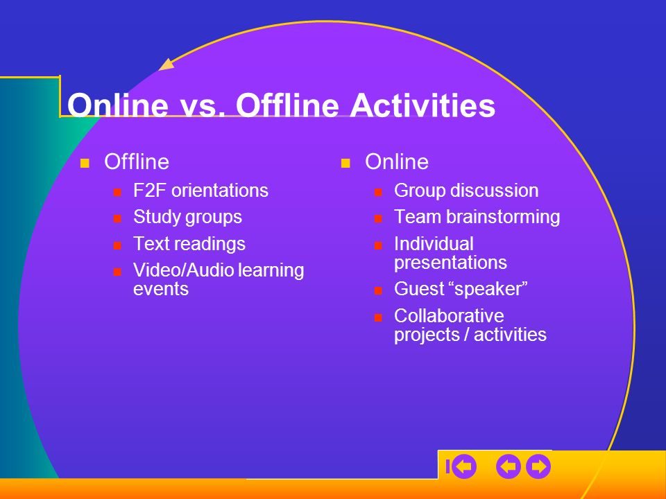Online vs. Offline Activities Online Group discussion Team brainstorming Individual presentations Guest speaker Collaborative projects / activities Of