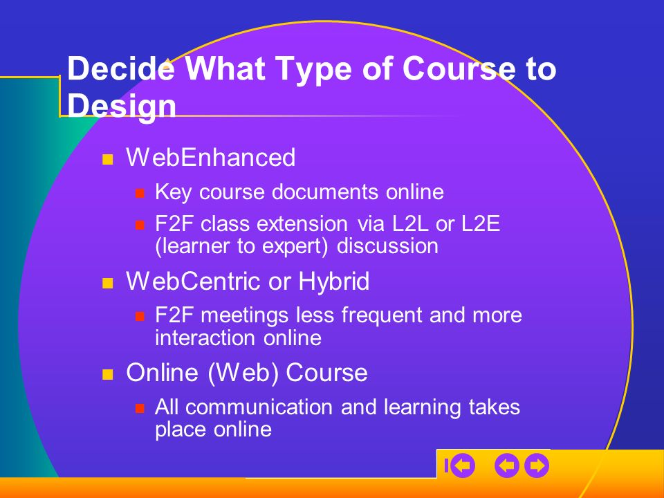 Decide What Type of Course to Design WebEnhanced Key course documents online F2F class extension via L2L or L2E (learner to expert) discussion WebCentric or Hybrid F2F meetings less frequent and more interaction online Online (Web) Course All communication and learning takes place online