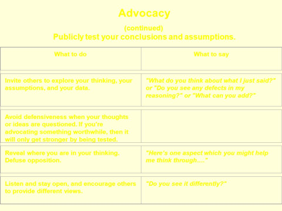 Advocacy (continued) Publicly test your conclusions and assumptions. What to doWhat to say Invite others to explore your thinking, your assumptions, a