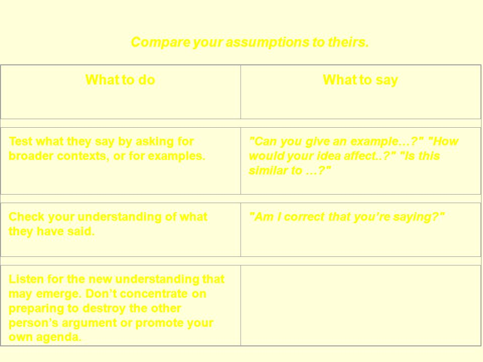 What to doWhat to say Test what they say by asking for broader contexts, or for examples.