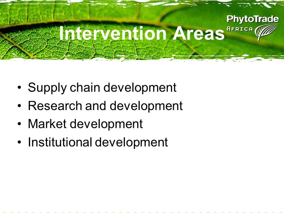 Intervention Areas Supply chain development Research and development Market development Institutional development