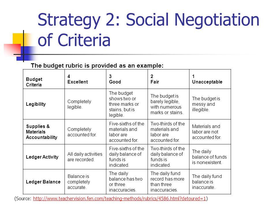 Strategy 2: Social Negotiation of Criteria (Source: http://www.teachervision.fen.com/teaching-methods/rubrics/4586.html?detoured=1)http://www.teacherv