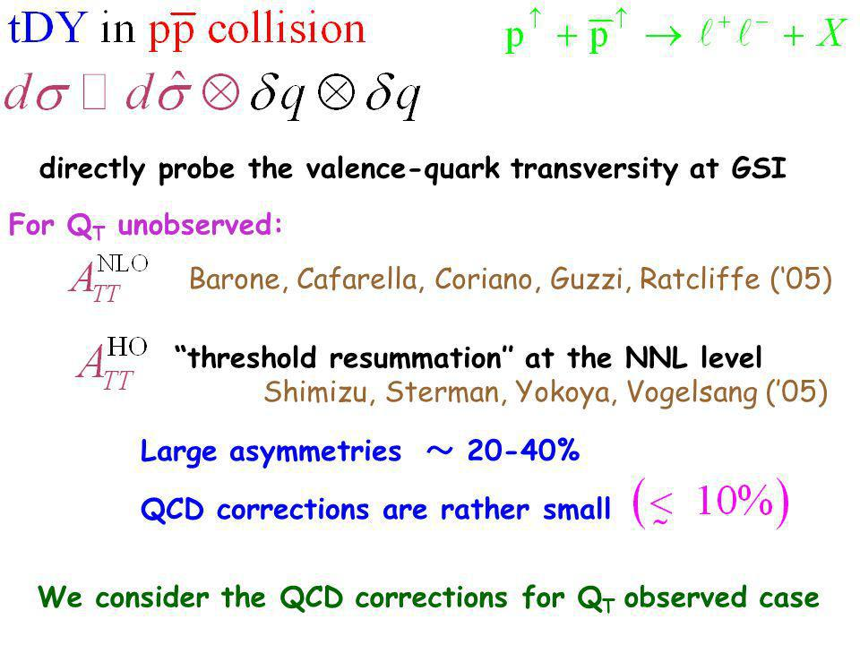 Barone, Cafarella, Coriano, Guzzi, Ratcliffe (05) Shimizu, Sterman, Yokoya, Vogelsang (05) directly probe the valence-quark transversity at GSI For Q T unobserved: Large asymmetries 20-40% QCD corrections are rather small We consider the QCD corrections for Q T observed case threshold resummation at the NNL level