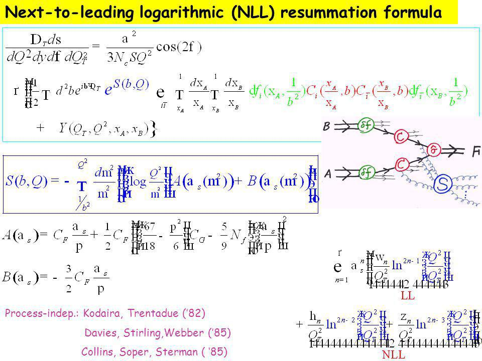Next-to-leading logarithmic (NLL) resummation formula Process-indep.: Kodaira, Trentadue (82) Davies, Stirling,Webber (85) Collins, Soper, Sterman ( 85)
