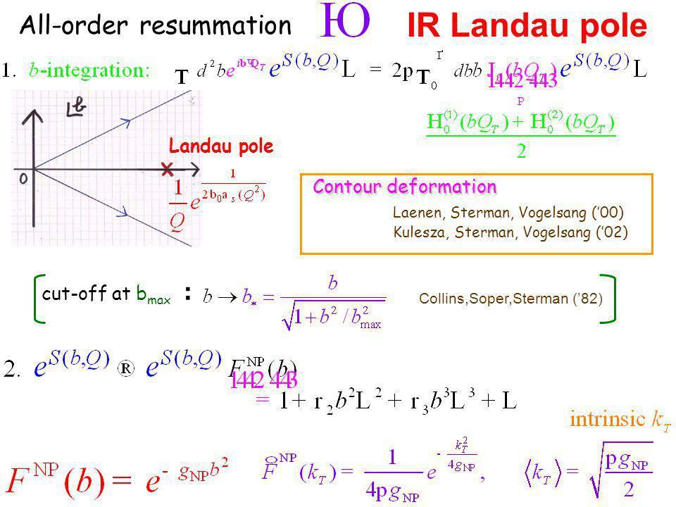 All-order resummation IR Landau pole Contour deformation Contour deformation Laenen, Sterman, Vogelsang (00) Kulesza, Sterman, Vogelsang (02) Landau pole cut-off at b max Collins,Soper,Sterman (82)