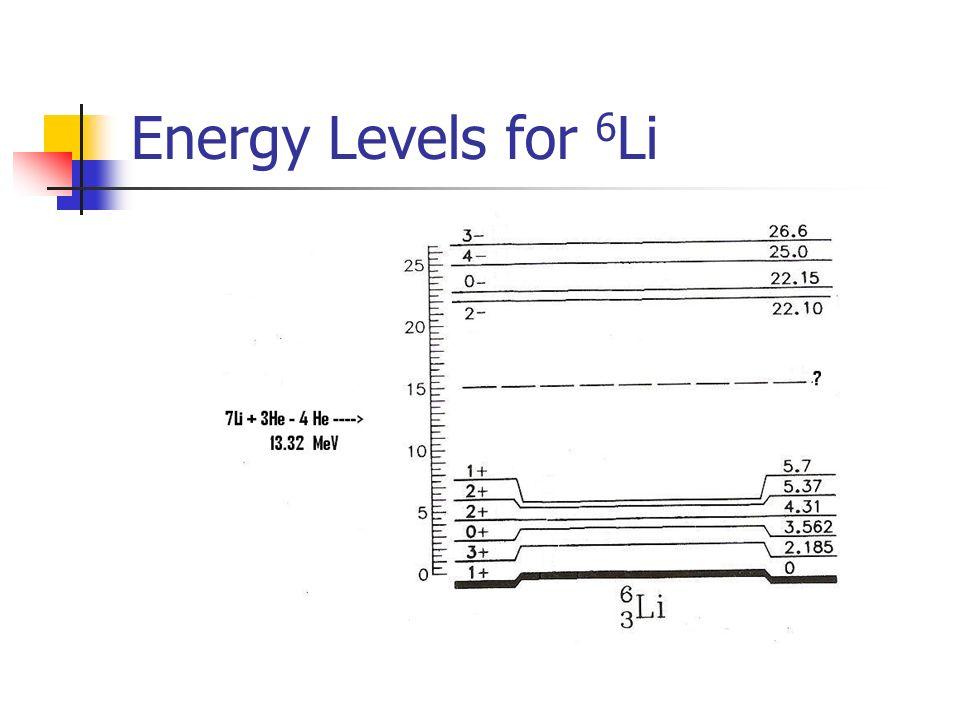 Energy Levels for 6 Li