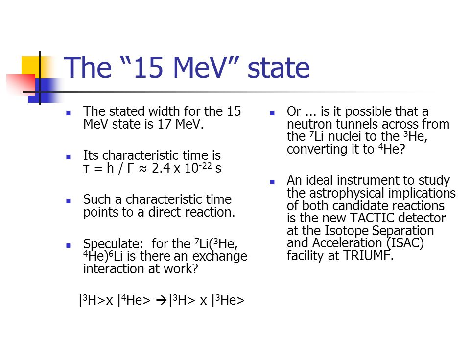 The 15 MeV state The stated width for the 15 MeV state is 17 MeV. Its characteristic time is τ = h / Γ 2.4 x 10 -22 s Such a characteristic time point
