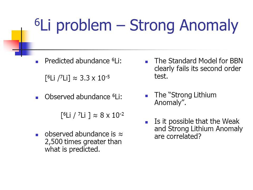 6 Li problem – Strong Anomaly Predicted abundance 6 Li: [ 6 Li / 7 Li] 3.3 x 10 -5 Observed abundance 6 Li: [ 6 Li / 7 Li ] 8 x 10 -2 observed abundan