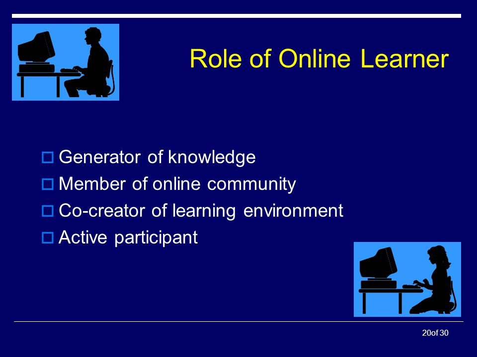 20of 30 Role of Online Learner Generator of knowledge Member of online community Co-creator of learning environment Active participant