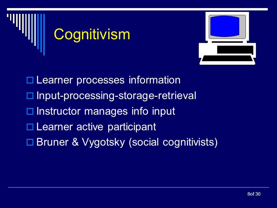 8of 30 Cognitivism Learner processes information Input-processing-storage-retrieval Instructor manages info input Learner active participant Bruner & Vygotsky (social cognitivists)
