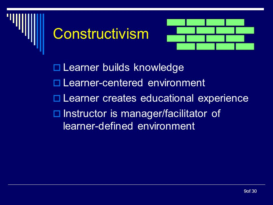 9of 30 Constructivism Learner builds knowledge Learner-centered environment Learner creates educational experience Instructor is manager/facilitator of learner-defined environment