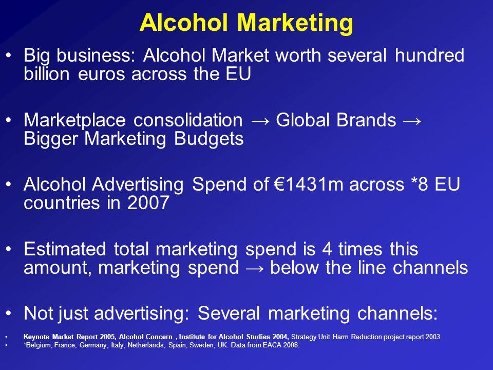 Alcohol Marketing Big business: Alcohol Market worth several hundred billion euros across the EU Marketplace consolidation Global Brands Bigger Market