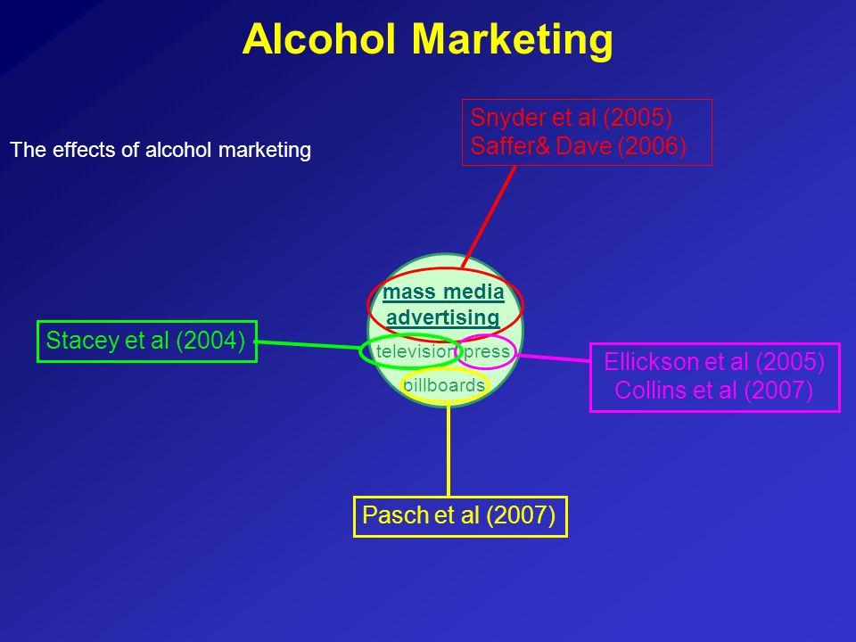 mass media advertising televisionpress billboards The effects of alcohol marketing Snyder et al (2005) Saffer& Dave (2006) Ellickson et al (2005) Coll