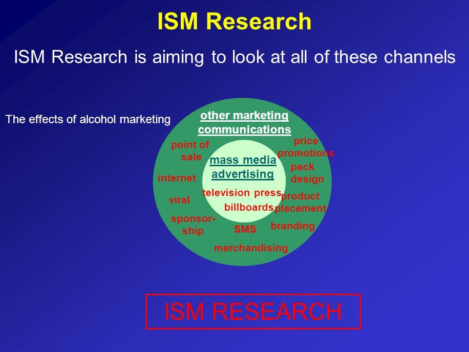 mass media advertising press billboards other marketing communications point of sale pack design internet sponsor- ship branding merchandising price p