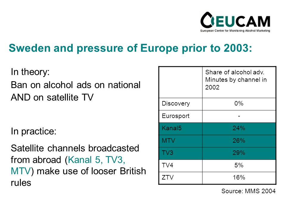 In theory: Ban on alcohol ads on national AND on satellite TV In practice: Satellite channels broadcasted from abroad (Kanal 5, TV3, MTV) make use of