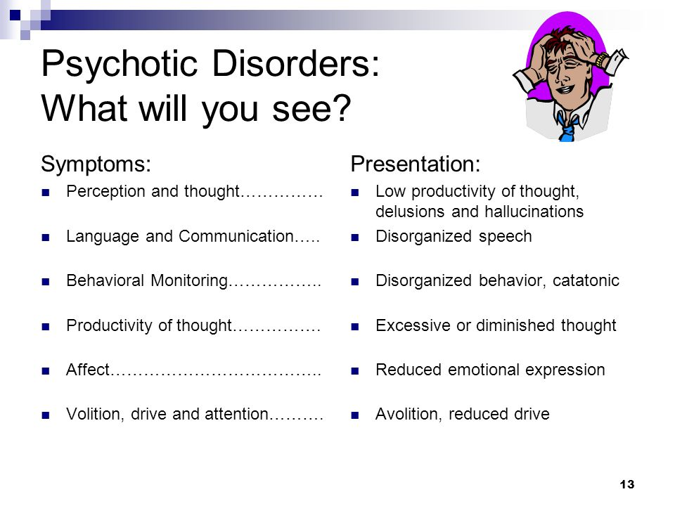 13 Psychotic Disorders: What will you see? Symptoms: Perception and thought…………… Language and Communication….. Behavioral Monitoring…………….. Productivi