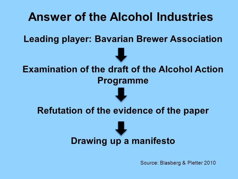 Leading player: Bavarian Brewer Association Examination of the draft of the Alcohol Action Programme Refutation of the evidence of the paper Drawing u