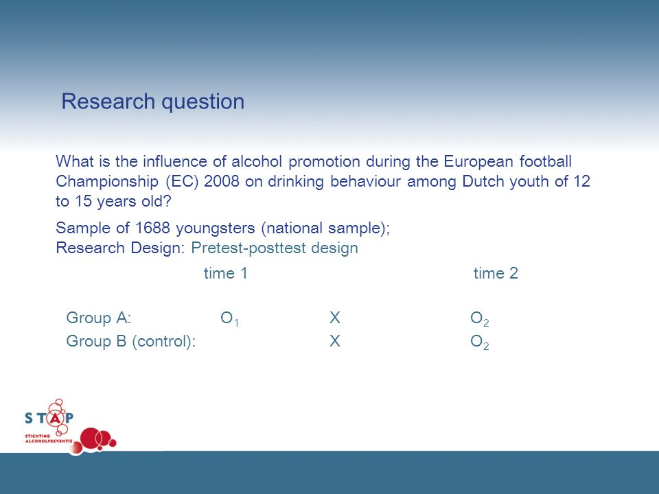 Research question What is the influence of alcohol promotion during the European football Championship (EC) 2008 on drinking behaviour among Dutch youth of 12 to 15 years old.