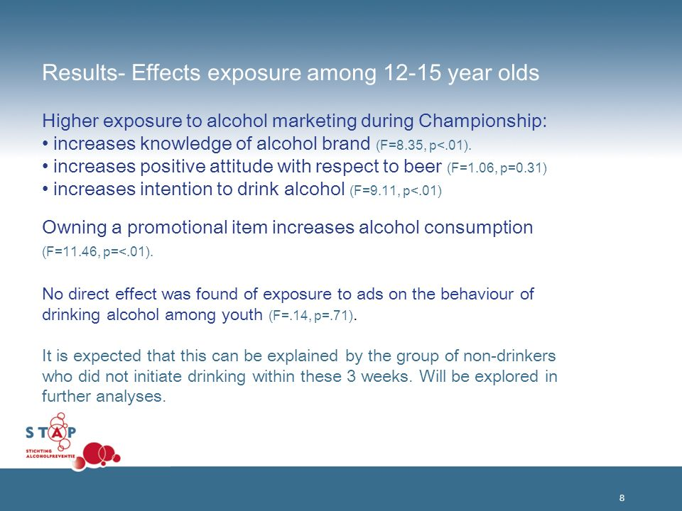 Results- Effects exposure among 12-15 year olds Higher exposure to alcohol marketing during Championship: increases knowledge of alcohol brand (F=8.35