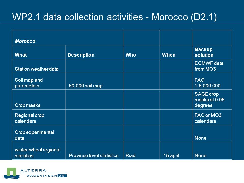 WP2.1 data collection activities - Morocco (D2.1) Morocco WhatDescriptionWhoWhen Backup solution Station weather data ECMWF data from MO3 Soil map and