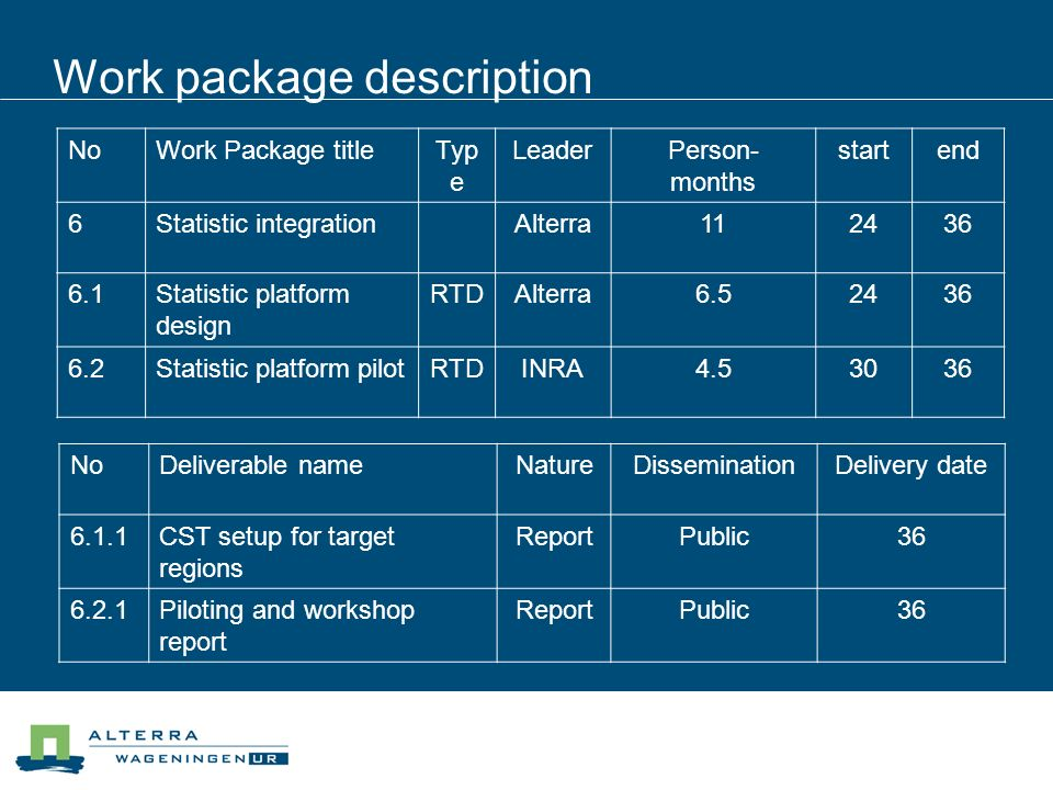 Work package description NoWork Package titleTyp e LeaderPerson- months startend 6Statistic integrationAlterra112436 6.1Statistic platform design RTDAlterra6.52436 6.2Statistic platform pilotRTDINRA4.53036 NoDeliverable nameNatureDisseminationDelivery date 6.1.1CST setup for target regions ReportPublic36 6.2.1Piloting and workshop report ReportPublic36