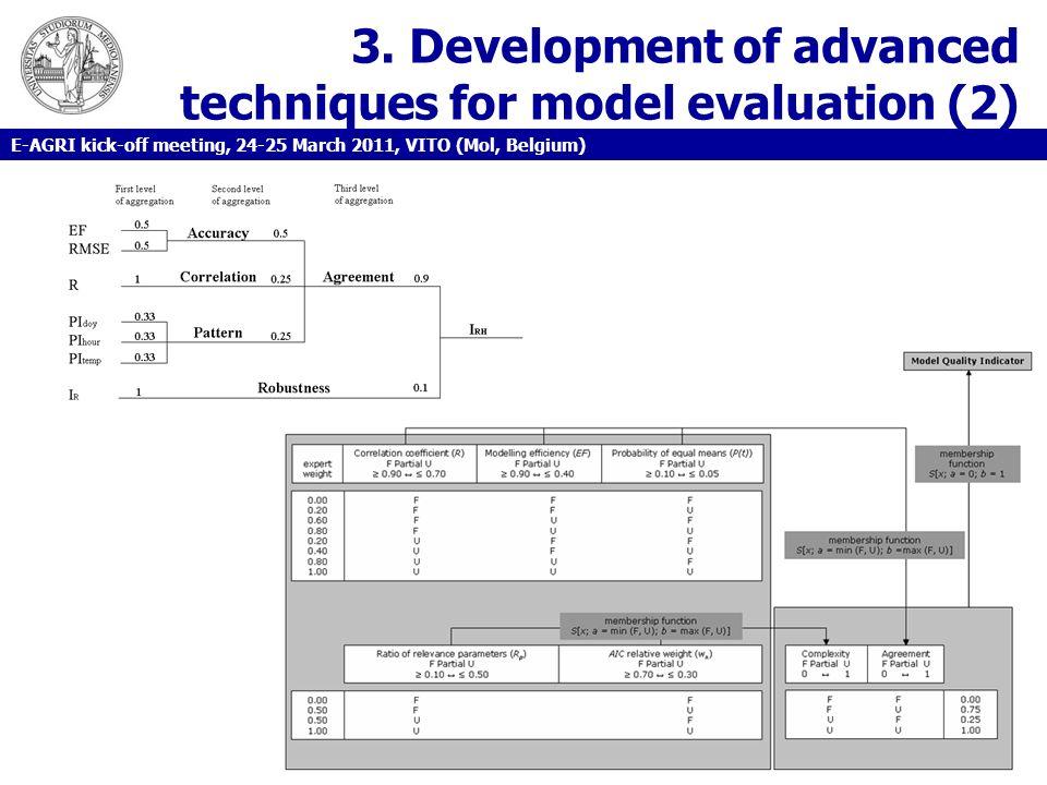 3. Development of advanced techniques for model evaluation (2) E-AGRI kick-off meeting, 24-25 March 2011, VITO (Mol, Belgium)