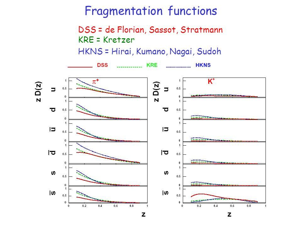 DSS = de Florian, Sassot, Stratmann KRE = Kretzer HKNS = Hirai, Kumano, Nagai, Sudoh Fragmentation functions
