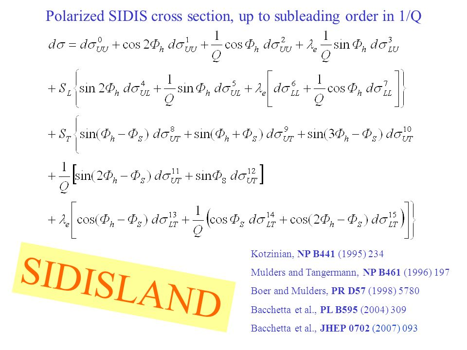 Polarized SIDIS cross section, up to subleading order in 1/Q Kotzinian, NP B441 (1995) 234 Mulders and Tangermann, NP B461 (1996) 197 Boer and Mulders, PR D57 (1998) 5780 Bacchetta et al., PL B595 (2004) 309 Bacchetta et al., JHEP 0702 (2007) 093 SIDISLAND