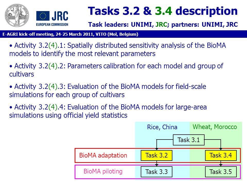 Tasks 3.2 & 3.4 description Task leaders: UNIMI, JRC; partners: UNIMI, JRC Activity 3.2(4).1: Spatially distributed sensitivity analysis of the BioMA