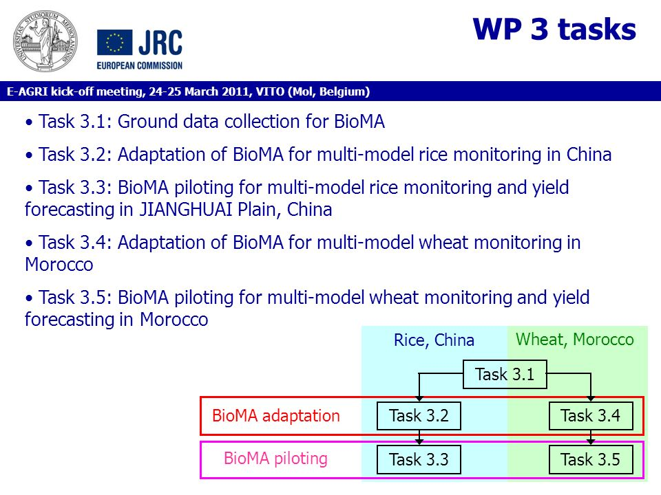 WP 3 tasks Task 3.1: Ground data collection for BioMA Task 3.2: Adaptation of BioMA for multi-model rice monitoring in China Task 3.3: BioMA piloting