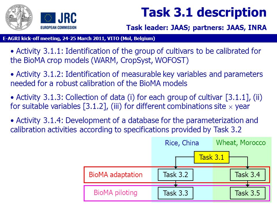 Task 3.1 description Task leader: JAAS; partners: JAAS, INRA Activity 3.1.1: Identification of the group of cultivars to be calibrated for the BioMA c