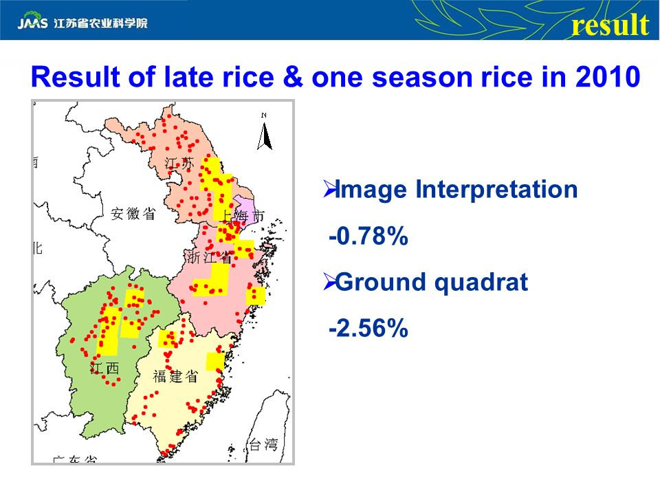 Image Interpretation -0.78% Ground quadrat -2.56% Result of late rice & one season rice in 2010 result