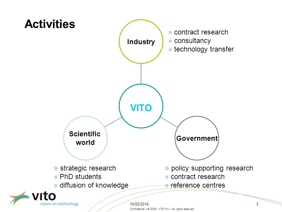 Confidential – © 2009, VITO NV – All rights reserved 15/02/20143 Activities » contract research » consultancy » technology transfer » strategic research » PhD students » diffusion of knowledge » policy supporting research » contract research » reference centres