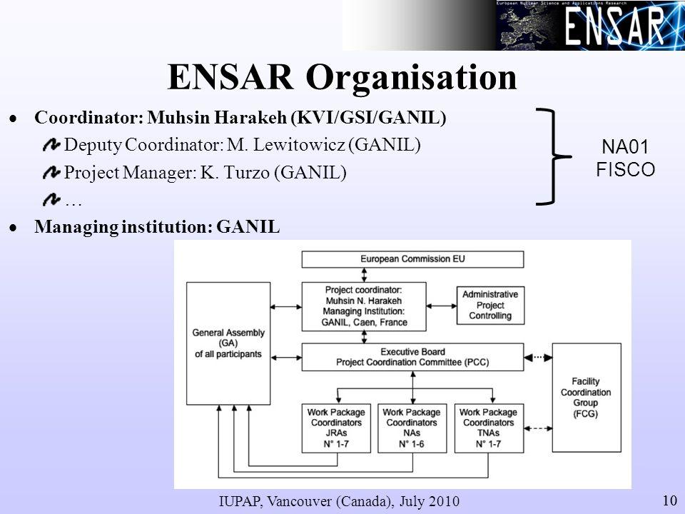 IUPAP, Vancouver (Canada), July 2010 10 ENSAR Organisation Coordinator: Muhsin Harakeh (KVI/GSI/GANIL) Deputy Coordinator: M.