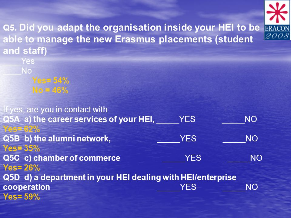 Q5. Did you adapt the organisation inside your HEI to be able to manage the new Erasmus placements (student and staff) ____Yes ____No Yes= 54% No = 46