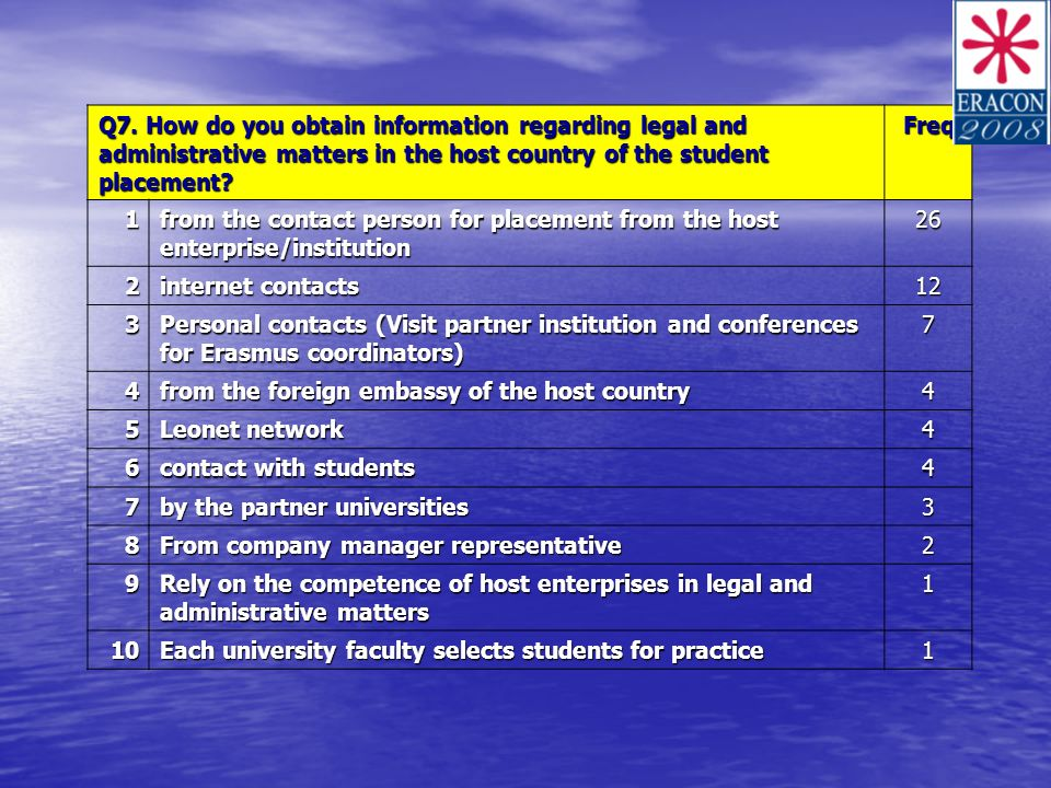 Q7. How do you obtain information regarding legal and administrative matters in the host country of the student placement? Freq 1 from the contact per
