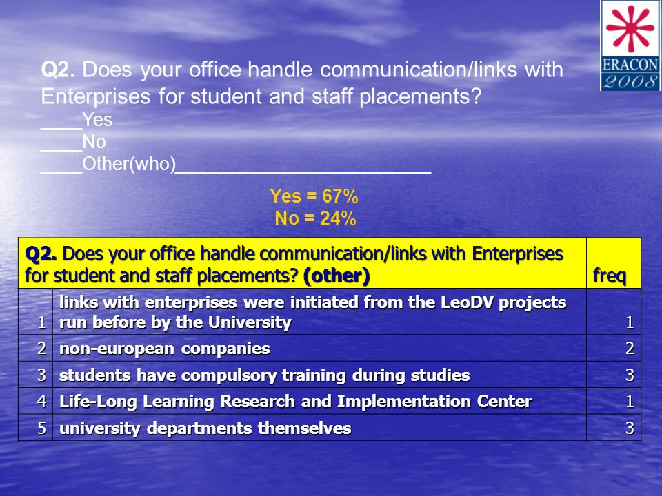 Q2. Does your office handle communication/links with Enterprises for student and staff placements.