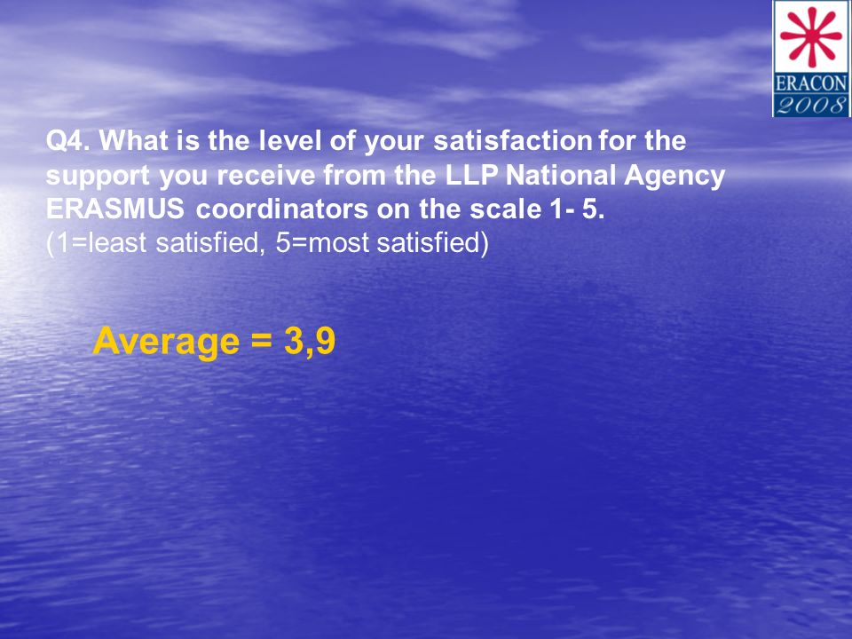 Q4. What is the level of your satisfaction for the support you receive from the LLP National Agency ERASMUS coordinators on the scale 1- 5. (1=least s