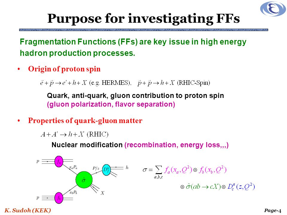 K. Sudoh (KEK) Page-4 Purpose for investigating FFs Origin of proton spin Properties of quark-gluon matter Fragmentation Functions (FFs) are key issue